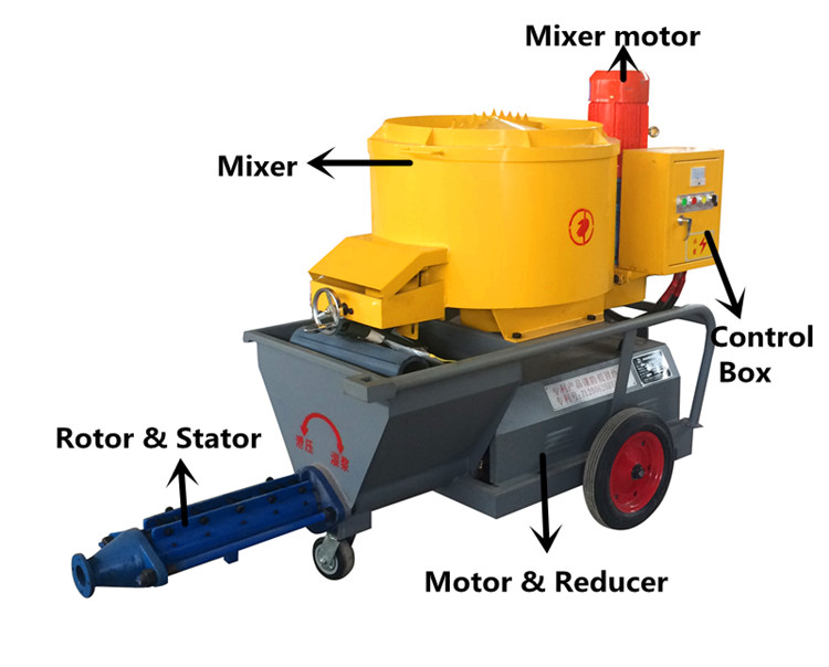 With rotor hydro use progressing cavity gypsum grout mixer pump
