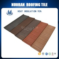 Roofing Material Types Aluminum Steel Metal Solar Wood Shingles