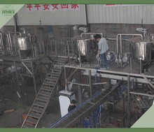 Chilli Pepper Sauce /Jam processing line