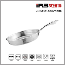 All-Clad PRO-CLAD Tri-Ply Stainless Steel Dishwasher Safe PFOA Free Induction Fry Pan, Sliver JN-JG-3008