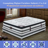 best kingdom factory mattress