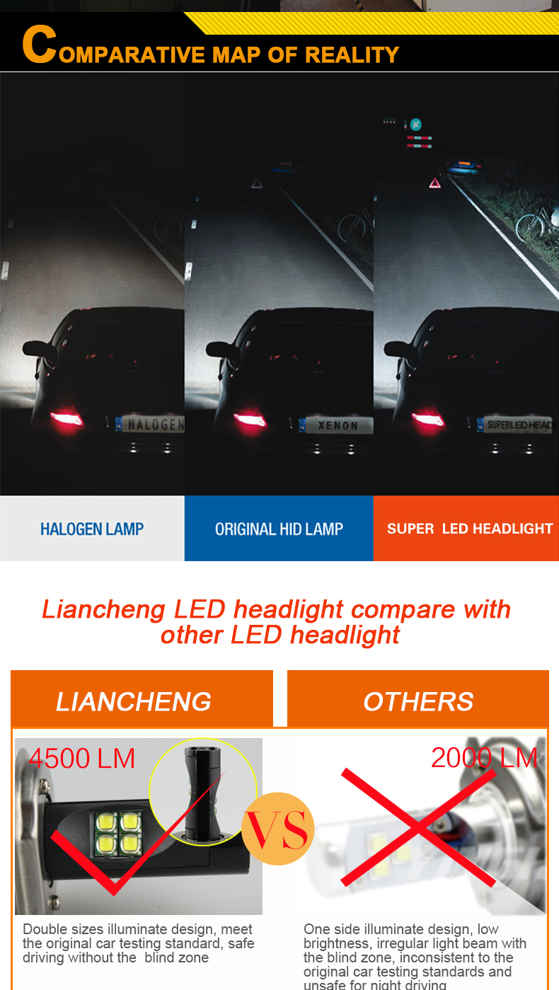 2016 Newest design HI/LOW 80W H4 LED Headlight