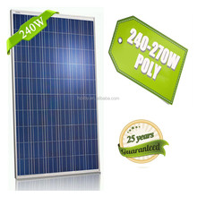 2017 Hot Sales Polycrystalline 240w Pv Solar Panel Price