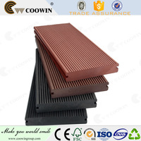 Wood plastic composite new tech decking