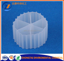 PE03 MBBR media/HDPE biofilm carriers/Mbbr bio filter media