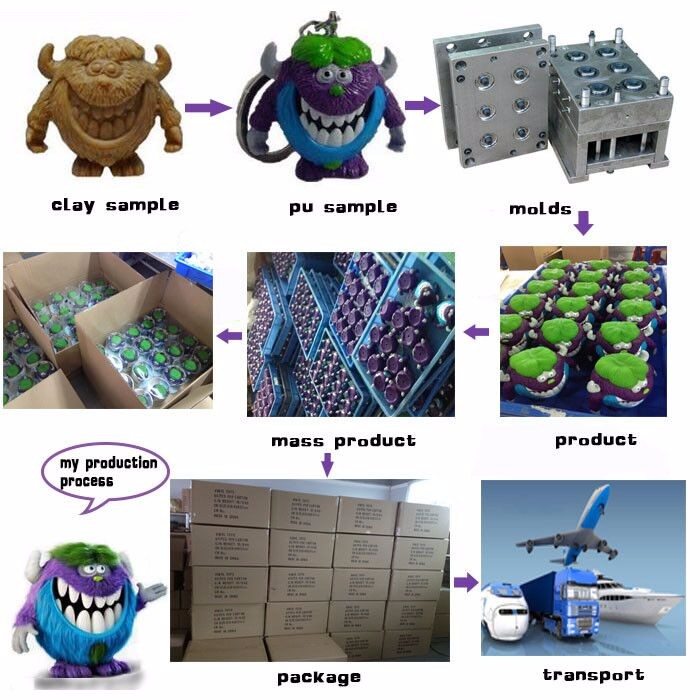 Making your own cartoon while evil art toys, oem plastic cartoon vinyl toys,while cartoon vinyl figure toy factory