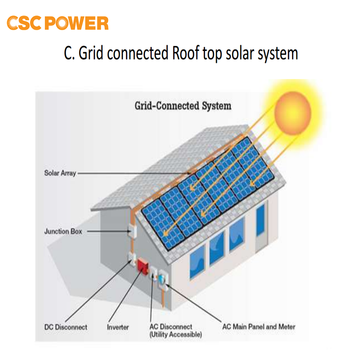 cscpower high quality 10kw on grid pv solar power plant energy products
