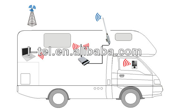 2g 3g 4g lte pico repeater gsm sinyal ponsel booster
