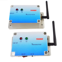 Wireless transmitter and receiver for platform scale