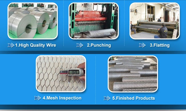 gutter guards pulled plate wire mesh directly sell With ISO9001:2008 Certification
