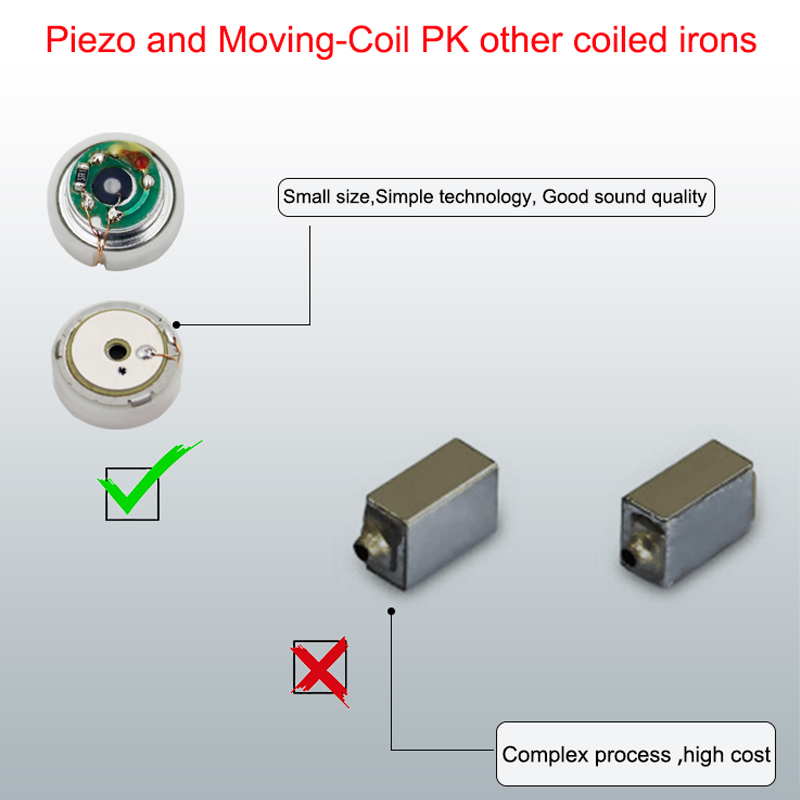 Manufacture Piezo and Moving-Coil headset <strong>Speaker</strong> 50mm hot sell Inner Magnetic Metal Frame Mylar headset <strong>Speaker</strong> 4ohm 3w