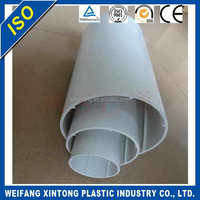 Newest special supplying drinking water pvc pipe