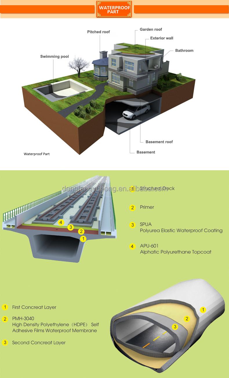 Self Leveling Roof Material : Self leveling polyurethane waterproof coating buy