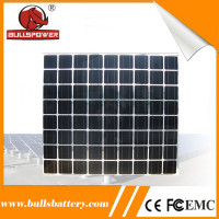 Off grid 80w Monocrystalline Silicon solar panel can be customized