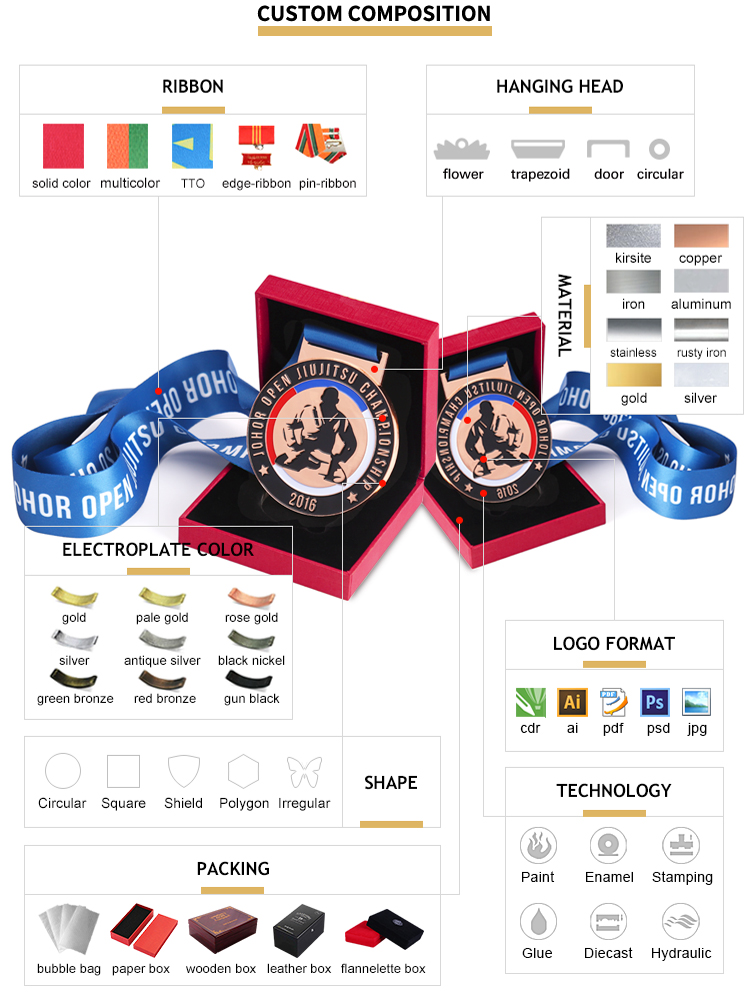 Promotion custom logo marathon running sports finisher award medal with ribbon