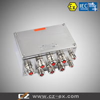 IECEx&ATEX certified Stainless steel explosion-proof junction box