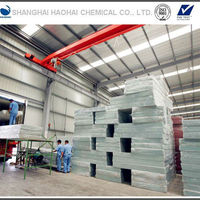 China PU PIR Phenolic Insulated Panels