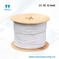 copper wire rg59 coaxial cctv cable for cvi/tvi/ahd