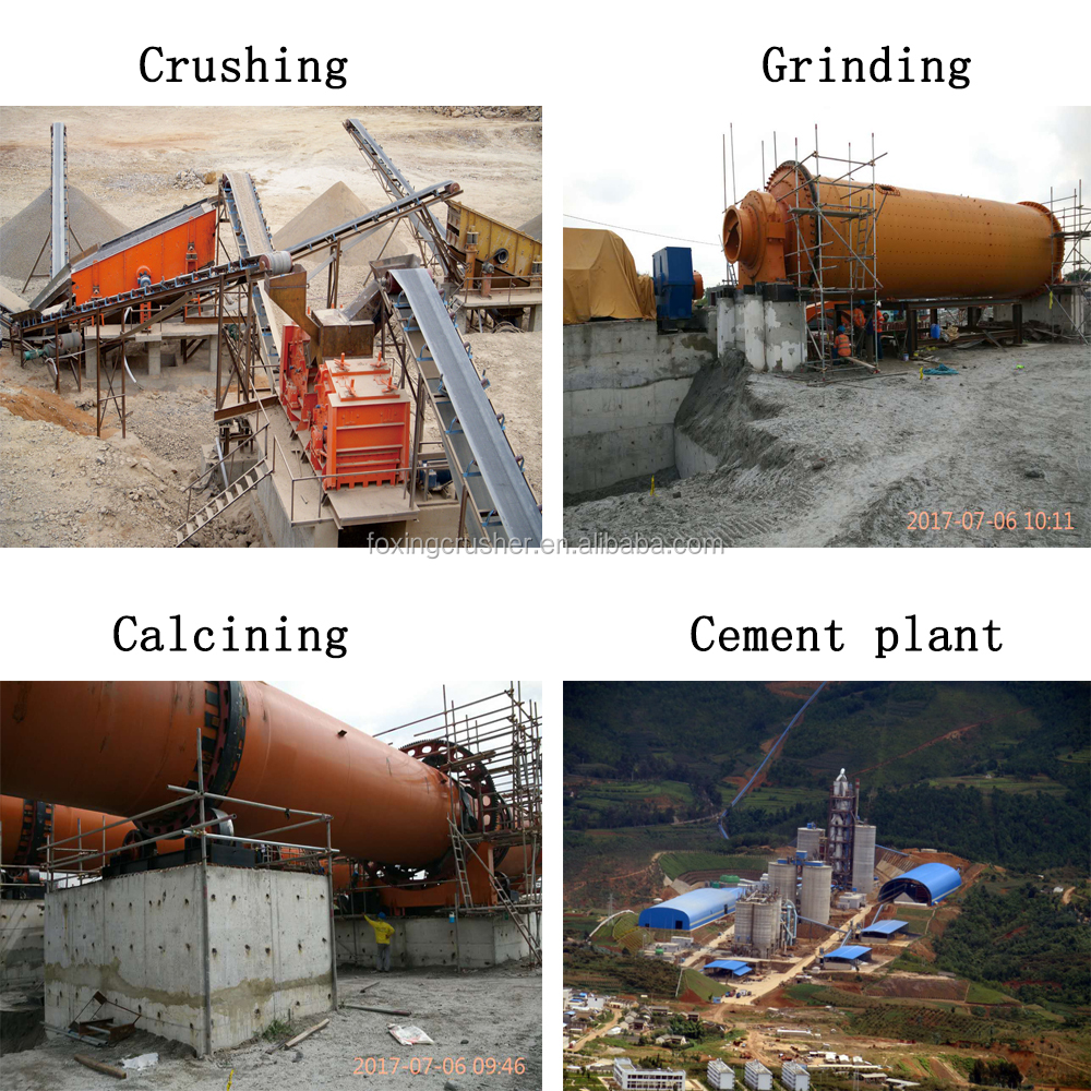 cost and cement plants
