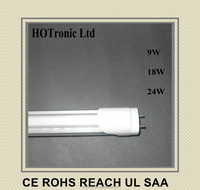 HONG KONG CE UL TUV ROHS SMD2835 T5 T8 T10 tube led lighting