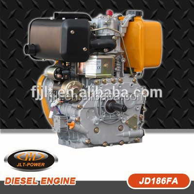 Portable gasoline engine price