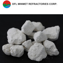 Refractory Kaolin /China Clay RAW MATERIALS
