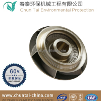 Manufacturer High Quality Cast Water Pump