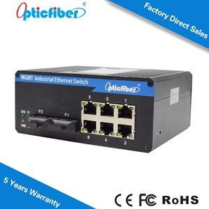 Outdoor Ethernet Switch , Industrial Ethernet Media Converter with software control and user management