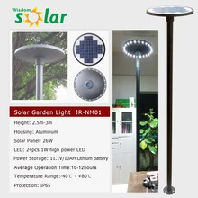World best selling products Solar energy lighting/solar powered parking lot lighting JR-NM01