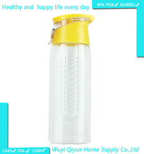 bottled coconut water, wholesale private label plastic bottles, 2015 new products water bottle