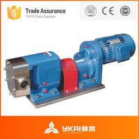 Cam rotor pump, helical rotor pumps, rotor stator pump