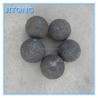 fully automatic production line forged steel ball for ball mill