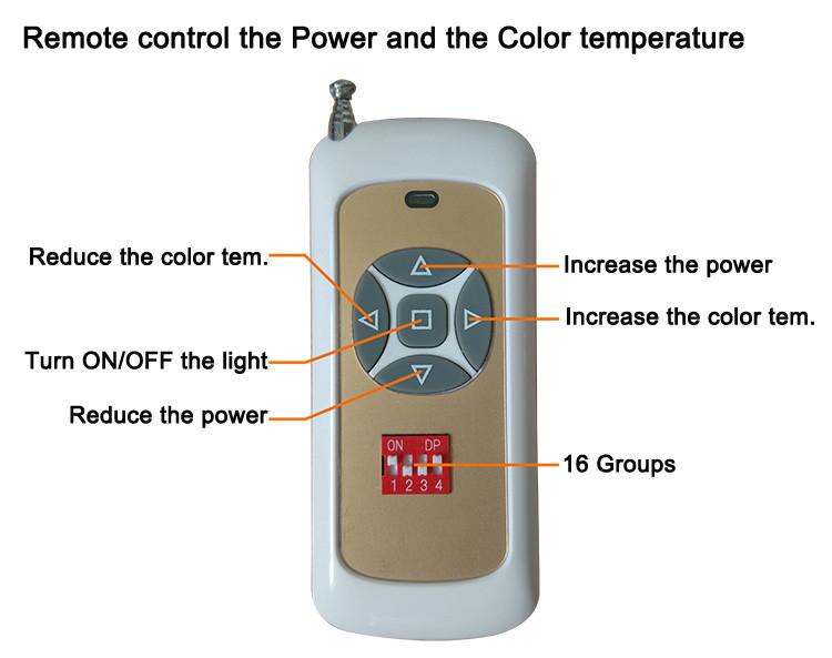 Remote control.jpg