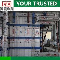 RD Alibaba Alkali-proof Construction Building used formwork for sale Producer sell to Japan