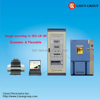 Lisun LEDLM-80PL LED Aging Test Machine can predict the LED life under varies temperature