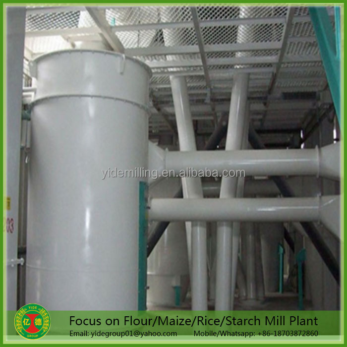 China widely used Hot sell pulse jet pleated bag filter