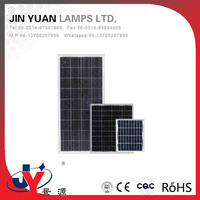 Less investment Efficient 250 watt photovoltaic solar panel