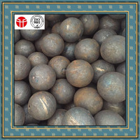 125mm superior quality forged steel balls for mines