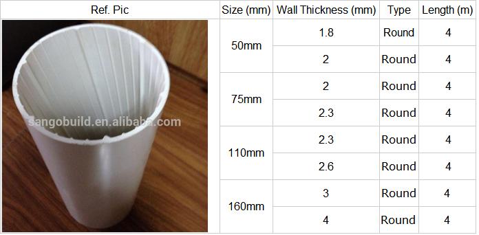 Plastic pvc upvc large size diameter 7 5 2 12 inch sewer - Tubos desague pvc ...