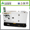 Mini soundproof box for green power generator