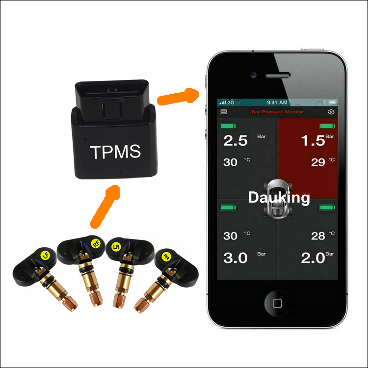 Wireless Tire Pressure Monitoring System with eiternal sensor/ TPMS For Android , IOS Iphone smartphone, TPMS sensor
