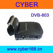 New for DVB remote control 3000 channels TV and Radio programmable