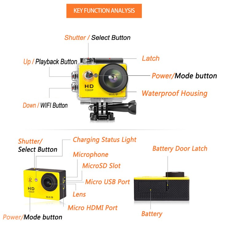 2.4G Remote control Wifi camera 2 inch 1080P FHD go Sport 4K Action Camera EKEN W9R