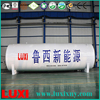 Buy Wholesale From China fuel tank container