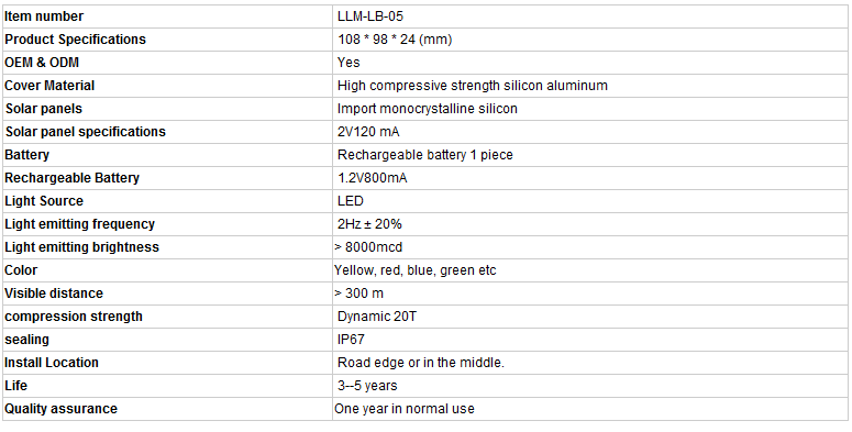 High Reflectivity blue/red /green/yellow/white Solar LED Road Studs Reflector