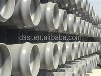 ISO Certificated water-saving irrigation plastic pipe with Bell