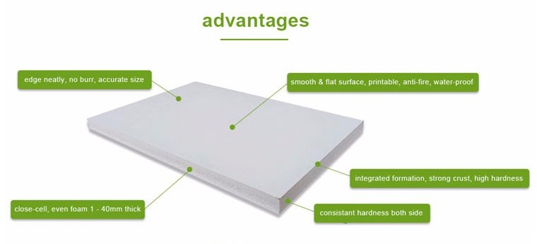 graphic relating to Printable Poster Board referred to as plastic sheet very low selling price PVC totally free foam board 8mm for out doorway