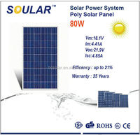 80w High Efficiency Poly Solar Panel with full certificate