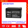 China Batteries 12v 7.5ah ups battery (SR7.5-12)