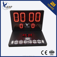Digital LED display twireless led display board/led numbers display boards